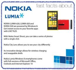 Fun Fact about Nokia Lumia